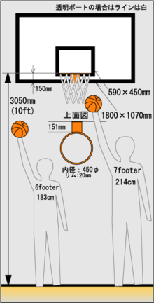 220px-Basket_goal.png